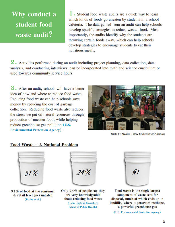 USDA Guide to Conducting Student Food Waste Audits Brochure