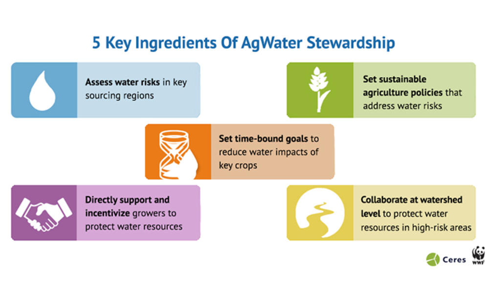 5 ingredients agwater   twitter