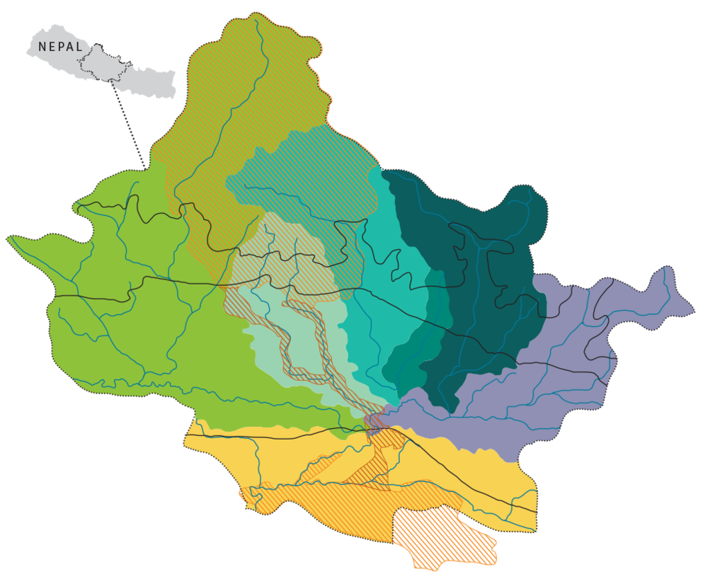 Gandaki river basin illustration