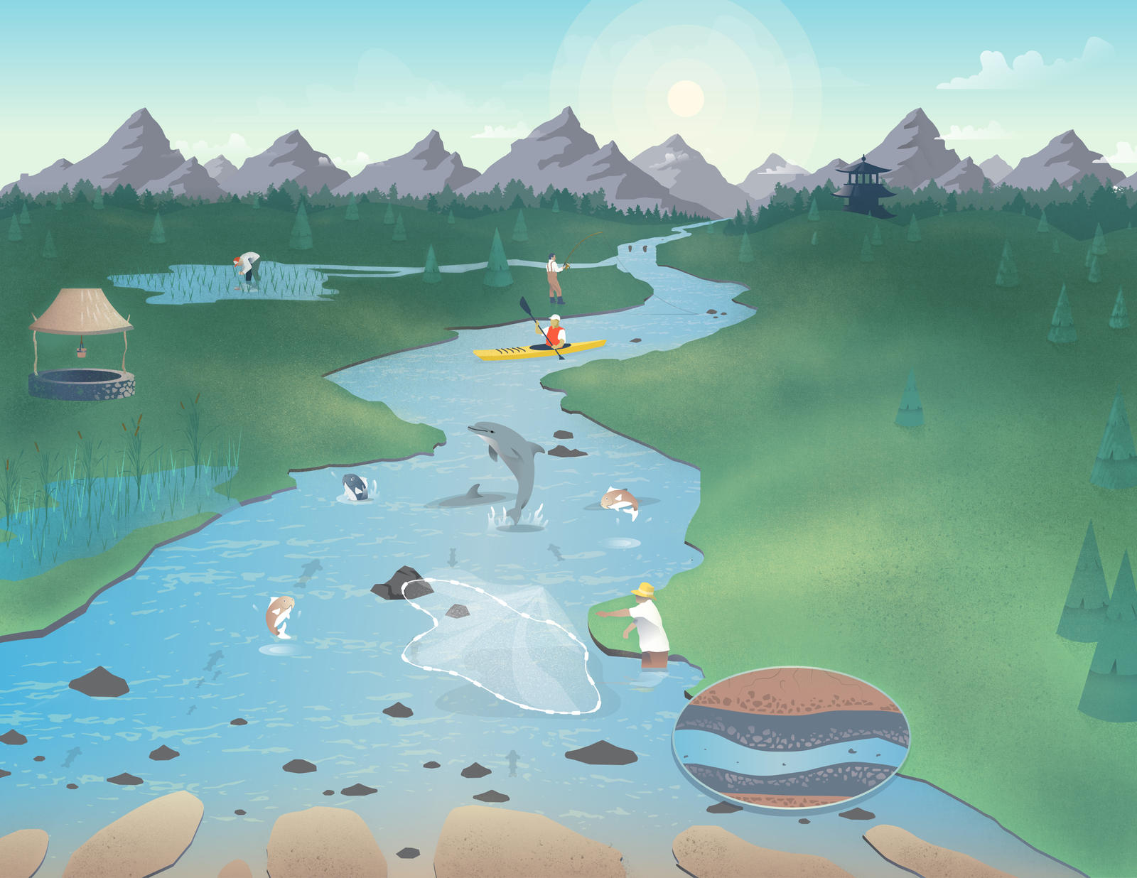 Illustration of a healthy, free-flowing river