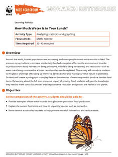Wild Classroom Monarch Butterfly Math Activity Preview Page