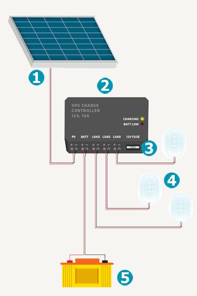 Diagram of solar circuit