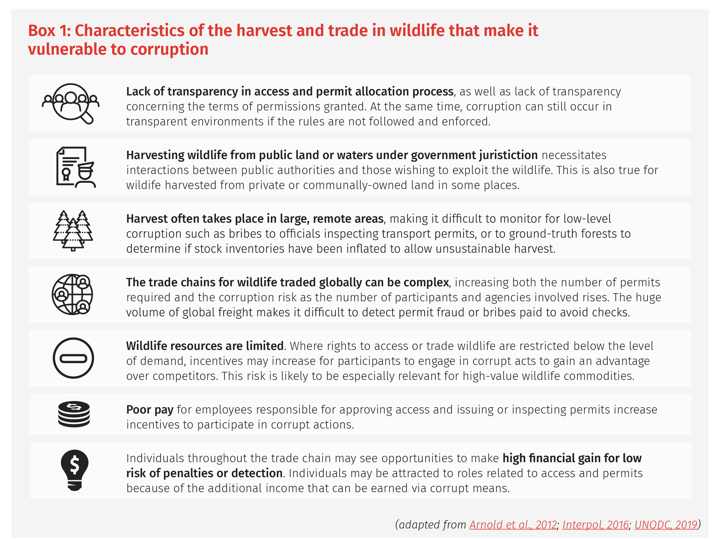 Box 1: Characteristics of the harvest and trade in wildlife that make it vulnerable to corruption