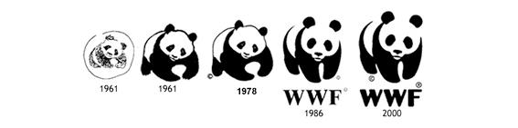 WWF logo through the years