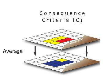 Habitat Risk Assessment model