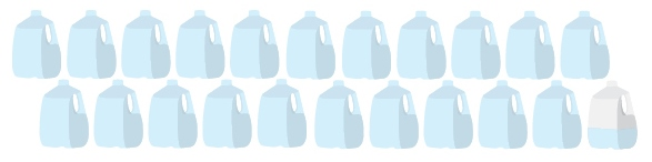 jugs of water