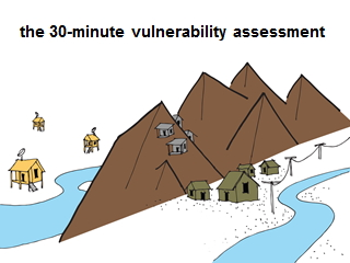 30 Minute Vulnerability Assessment