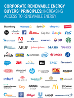 Corporate Renewable Energy Buyers' Principles: Increasing Access to Renewable Energy report cover